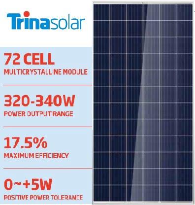 trina solar panel 320w price in kerala